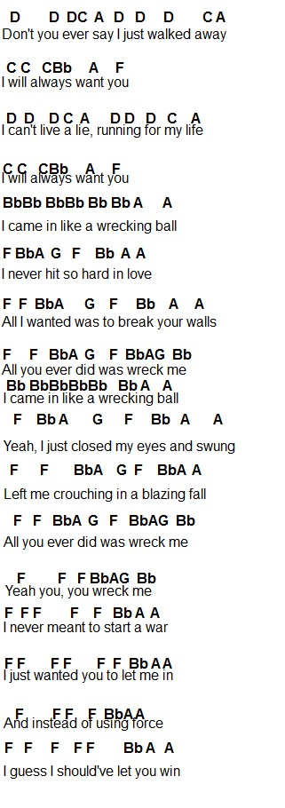 Flute Sheet Music Wrecking Ball