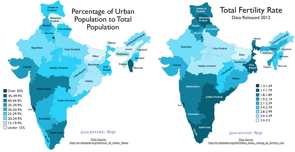 Urbanization in India and urban population and fertility rate