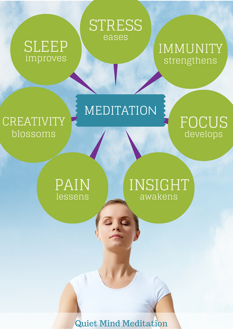 the benefits of insight meditation Meditation, psychological benefits of meditation meditation can help most people feel less anxious and more in control the awareness that meditation brings can also be a source of personal insight and self-understanding.