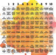 Zum Liveticker der Bingo-Jahreschallenge