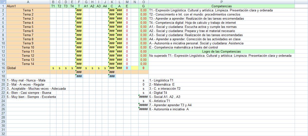 Matemáticas 1º ESO: Hoja de Cálculo y Registro III