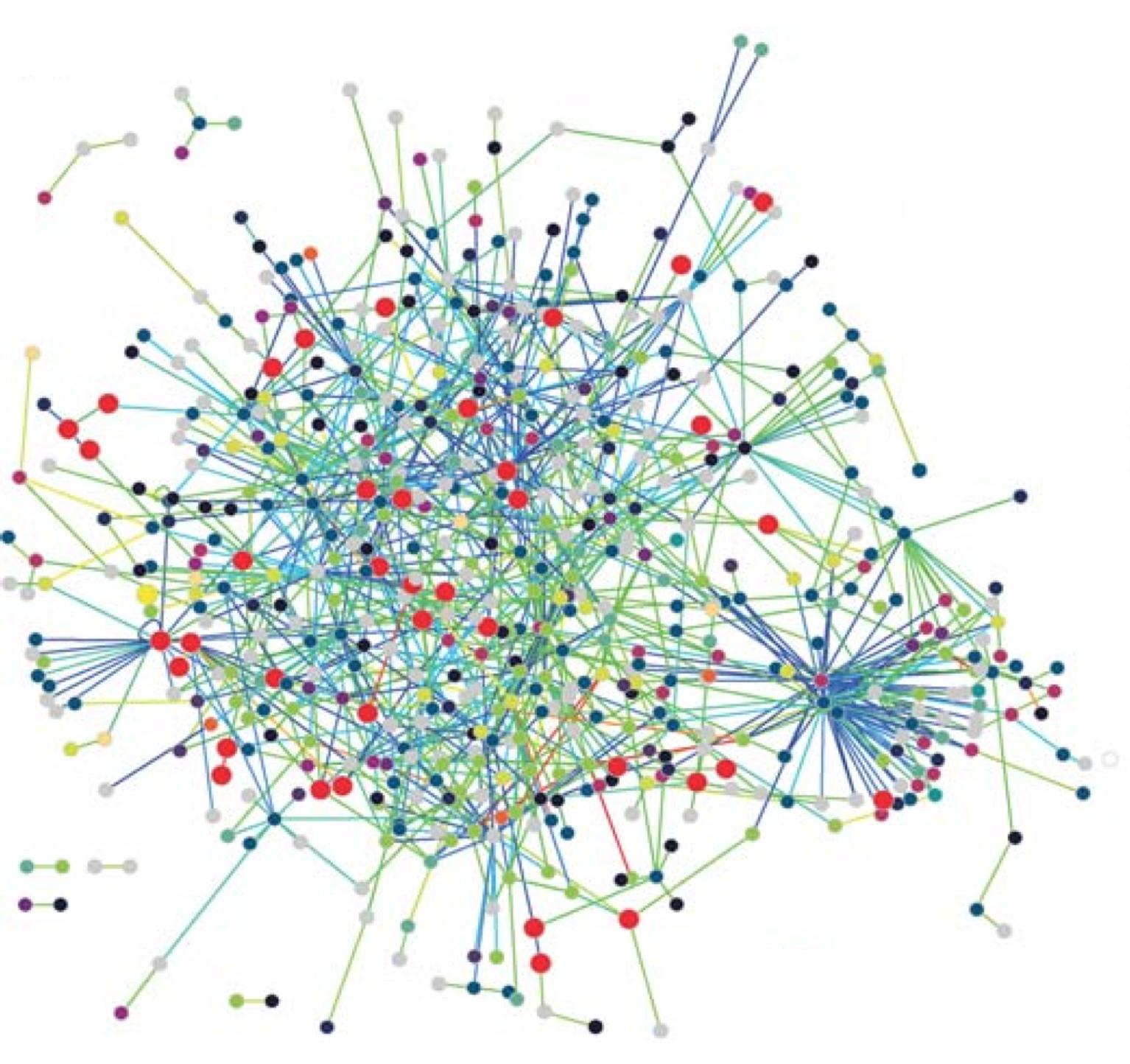Profesionales del conocimiento y redes sociales