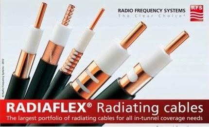 Demos M 252 Hendislik Rfs Rf Coaxial Kablo Rfs Feeder Kablo