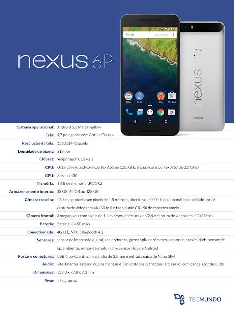 Fonte/Reprodução: http://www.tecmundo.com.br/nexus-6p/87227-google-comando-tudo-novos-nexus-5x-6s.htm