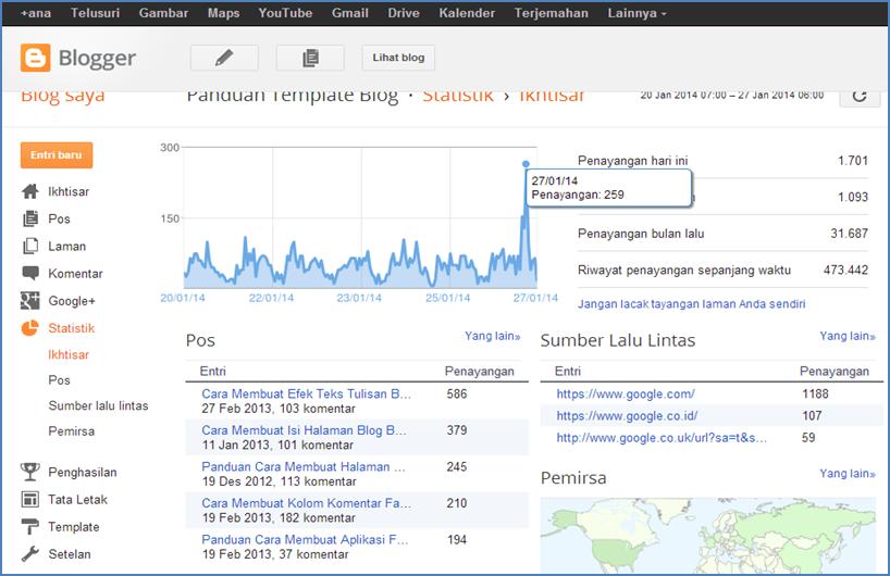 Pageview Trafik Blog Meningkat