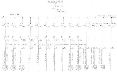 Penerangan gambar single line wiring diagram diy enthusiasts bagi margiono abdil ber rh margionoabdil blogspot com 3 phase transformer wiring diagram 120 208 volt asfbconference2016 Image collections