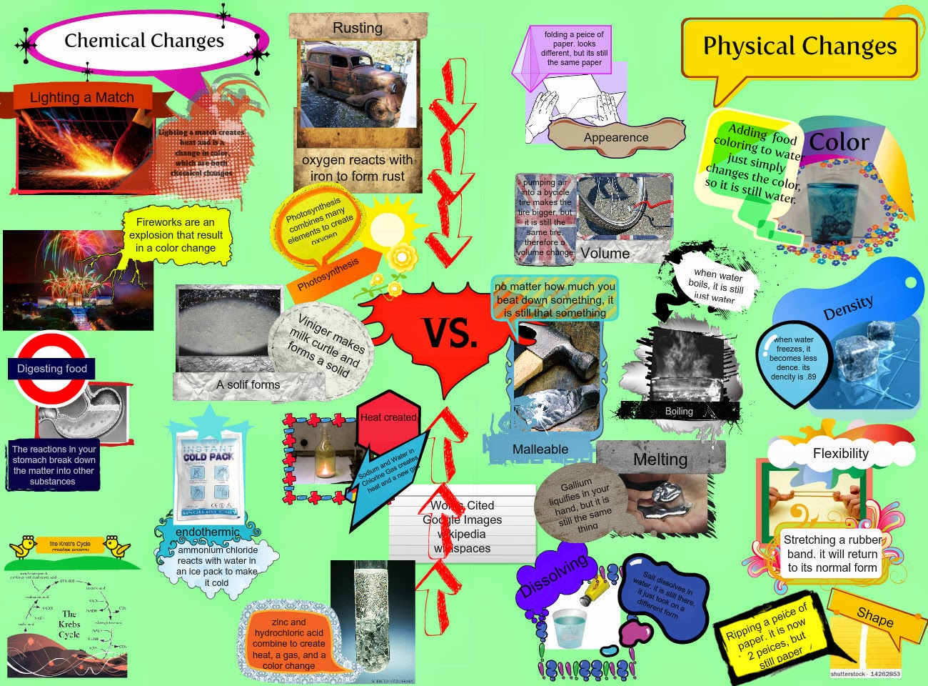 Science online: What is the difference between the ...