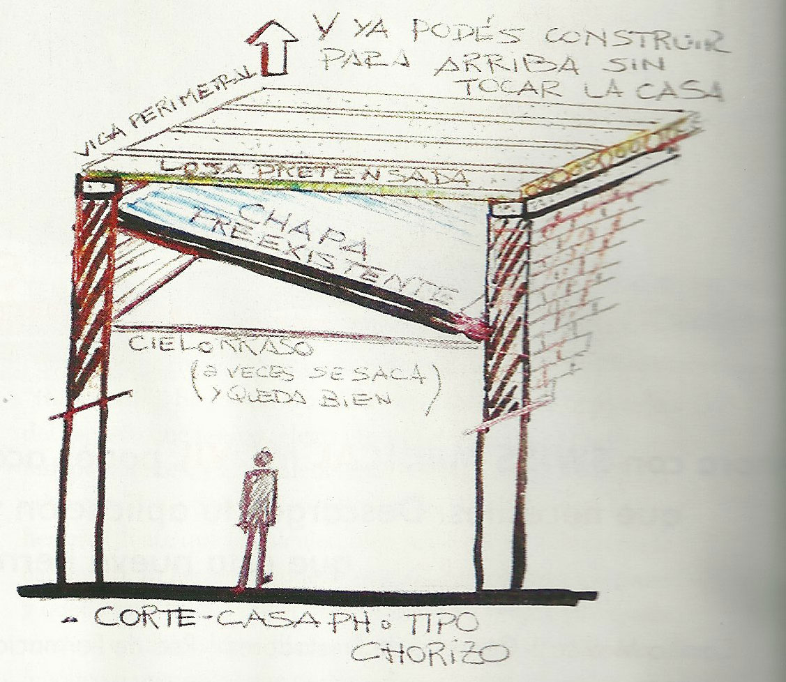 Remodelarmegusta edificar en un primer piso for Modelos de techos de chapa para mi casa