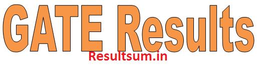 GATE Result 2015
