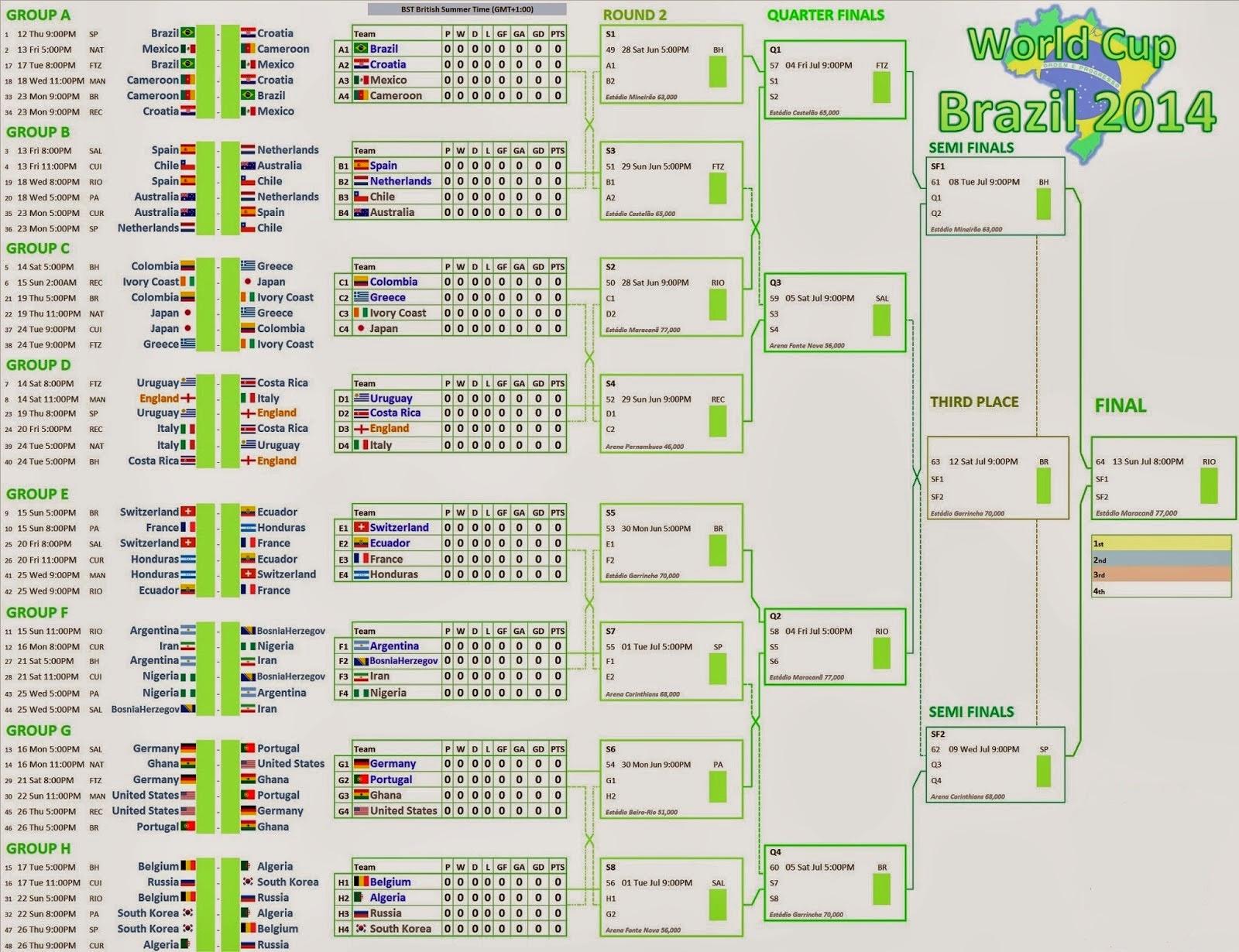 Jadwal Pertandingan Piala Dunia FIFA 2014 di Brasil