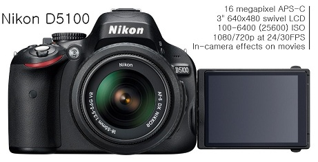 Cheap nikon d5100