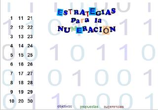 ESTRATEGIAS DE NUMERACIÓN.