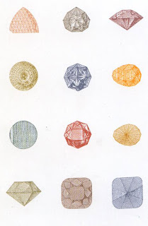 Reproduction from the Encyclopedia of Diderot & d'Alembert, showing the various diamond cuts.