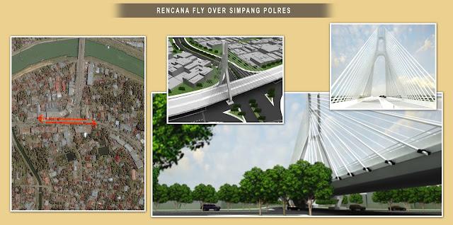 Rencana Pembangunan FlyOver Simpang Polres Banda Aceh