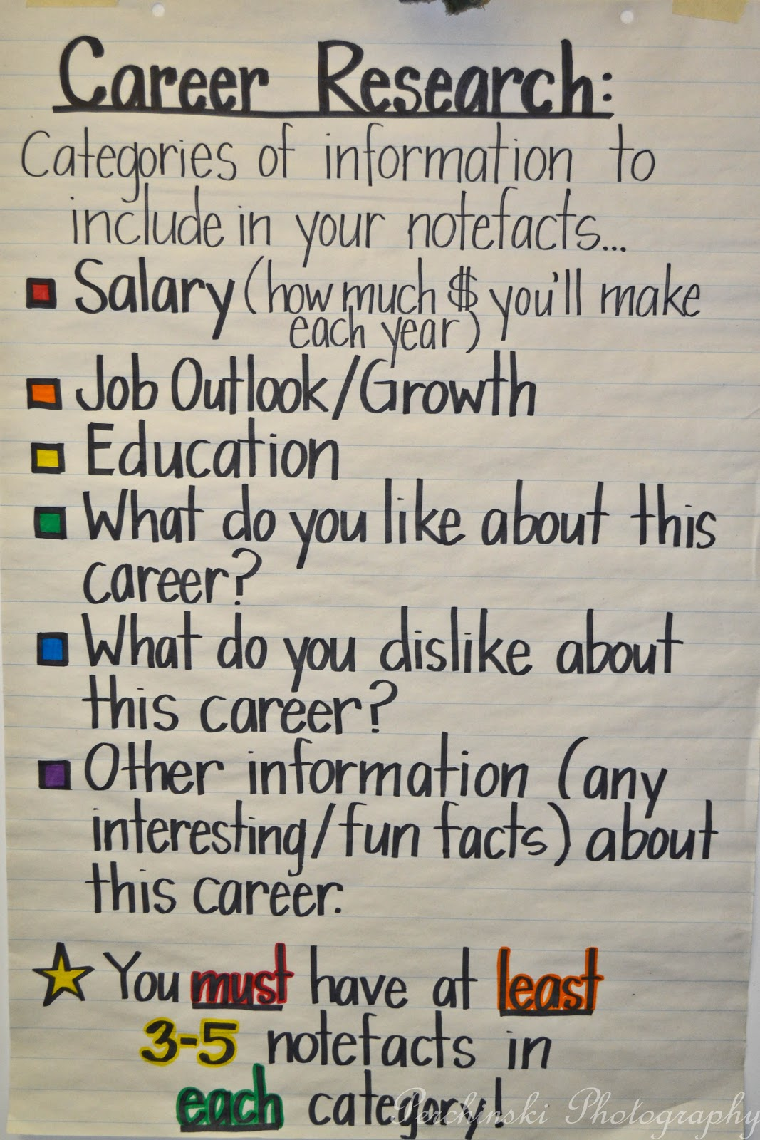 ms lyons th grade blog career research projects we will be finishing up collecting notefacts for our career research projects this week remember you need 3 5 notefacts for each category