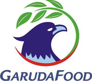 Requirement PT. GarudaFood Putra Putri Jaya Lampung
