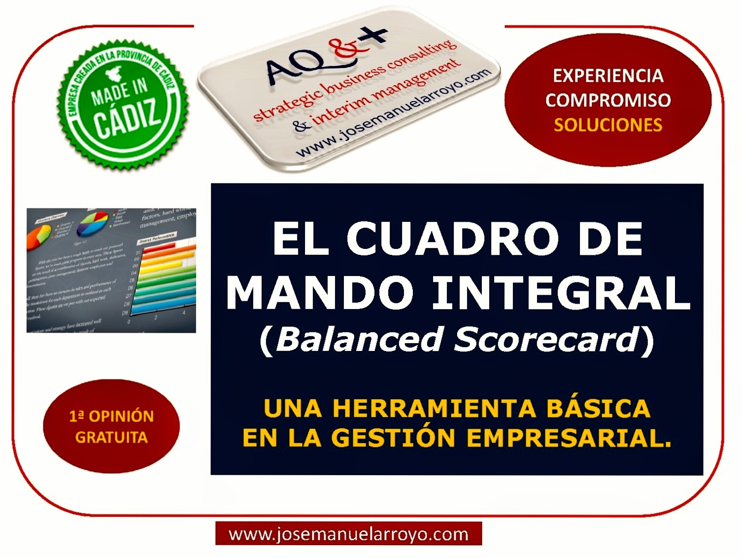 EL CUADRO DE MANDO INTEGRAL. BALANCED SCORECARD
