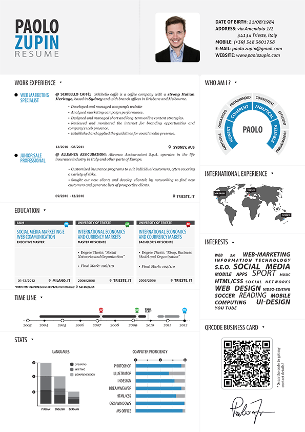 types of resumes cool resume infographic sample