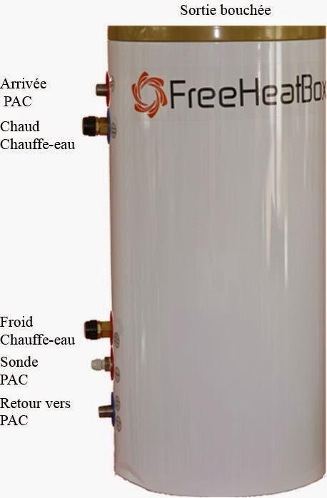 FreeHeatBox pour Pompe à chaleur PAC Samsung