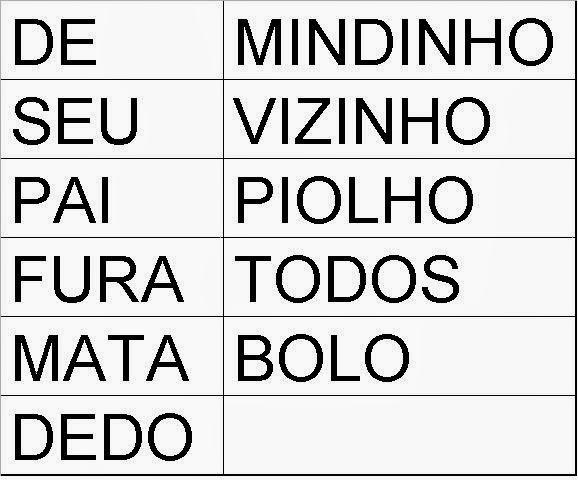 Atividades Educativas de Português - Dedo mindinho - parlenda