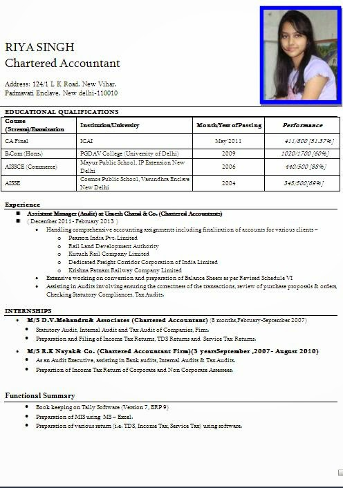 Indian School Teacher Resume Format