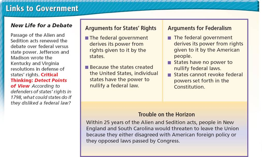 individual rights vs states rights essay