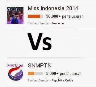 Antara SNMPTN 2014 dan Miss Indonesia 2014