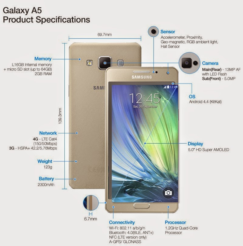 Sasung galaxy A5 Specifications