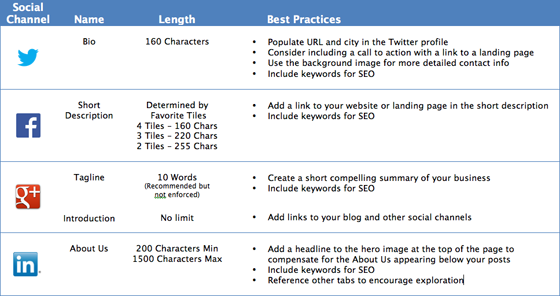 Custom Research Strategic Data Marketing Home best 10 resume