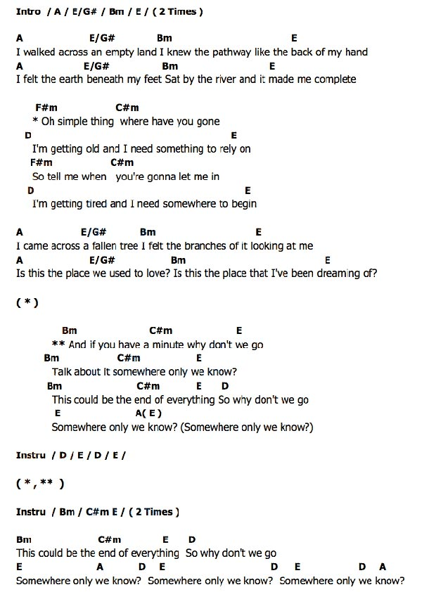 Related Keywords & Suggestions for Somewhere Only We Know Keane Lyrics