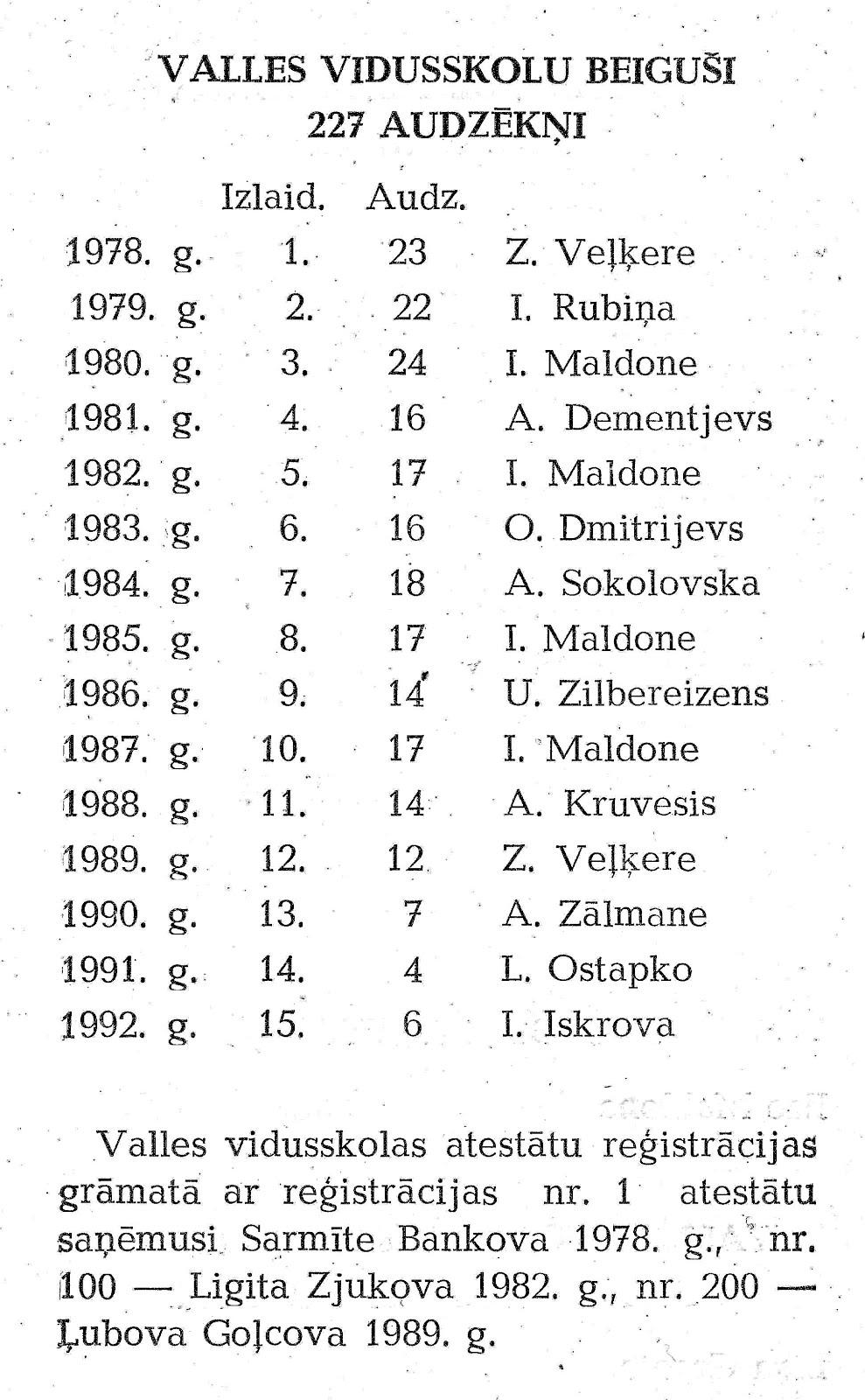 Valles vidusskolas buklets 1992. gads - 2