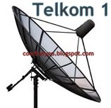 Berikut ini Daftar Frekuensi Transponder Symbol Rate untuk Satelit ...