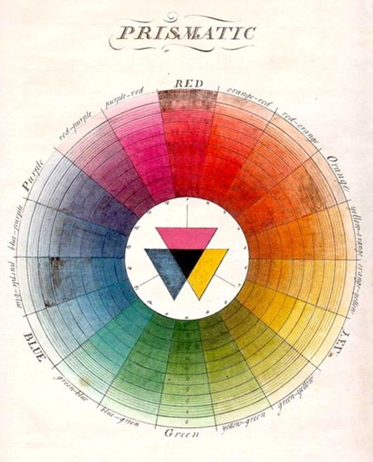 The Red Yellow Blue Theory Design 4 Communication
