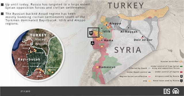 Peta Buktikan Jet Tempur Rusia Hanya Menyerang Pasukan Oposisi