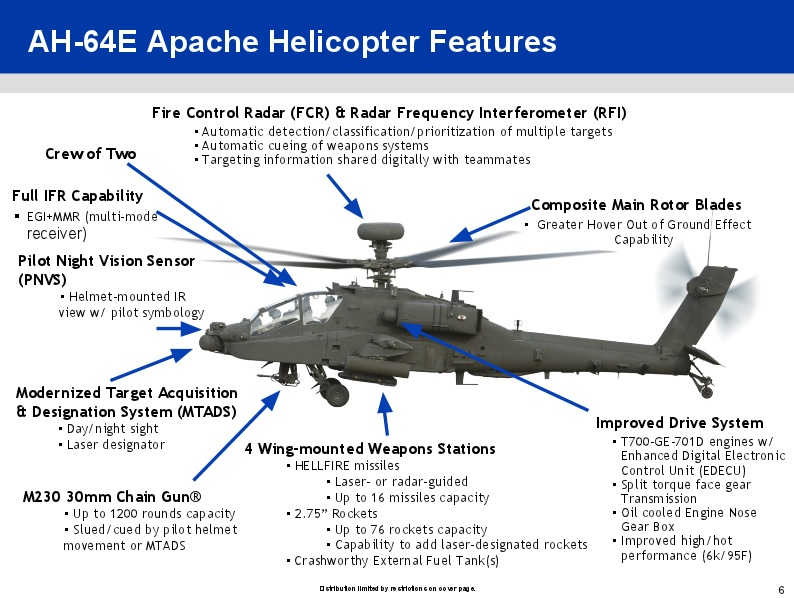 helicopter apache with Revealed The Ah 64e Apache For India on IDF To Re mend Boeing Helicopter Over Sikorsky 544202 in addition By sub category also File LEGO AH 64 Apache furthermore Tornado GR4 Aircraft At Night 3840x2160 together with Wz10 Helicopter China.