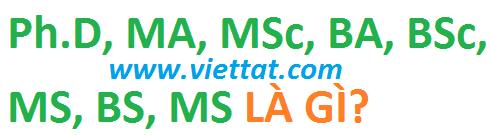 PhD, MD, MA, MS, BA, BSc nghĩa là gì