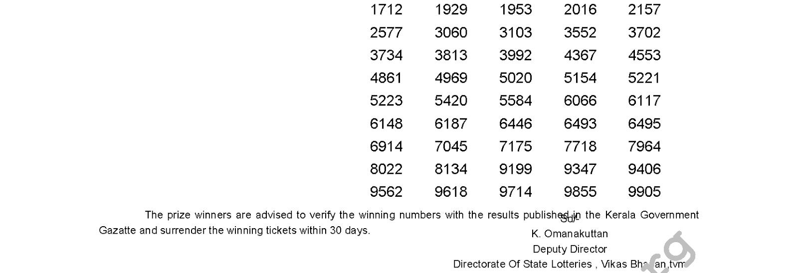 Summer Bumper 2015 Lottery Result 17-3-2015