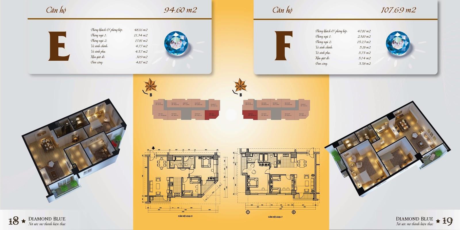 Thiết kế mặt bằng căn hộ E, F