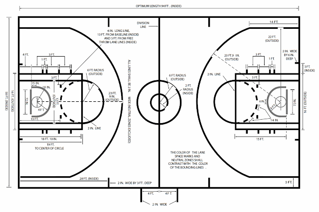 Basketball Court Dimensions Nba Image Search Results