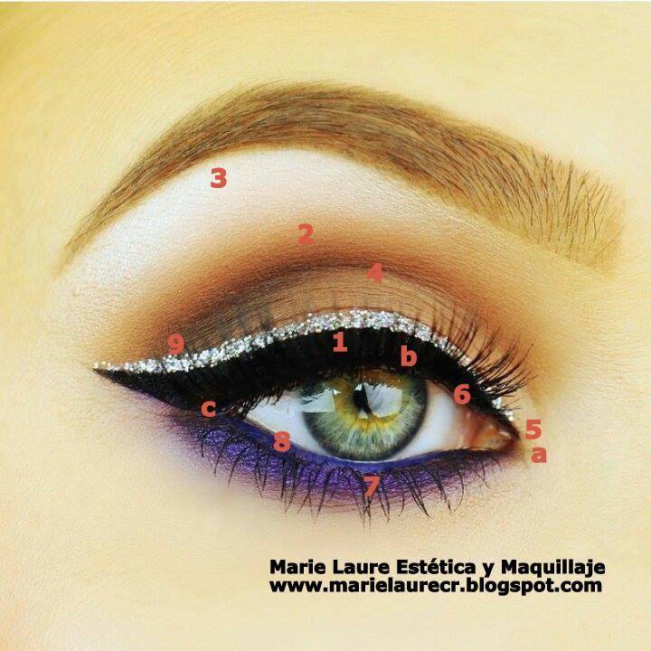 Guía de Maquillaje de Ojos, para principiantes\