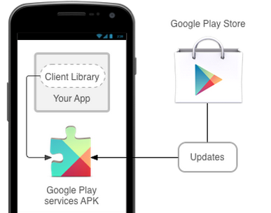 android google play services app download