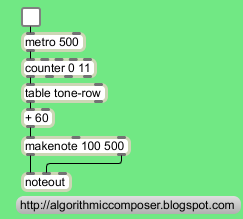 algorithmic composition maxmsp tone rows2