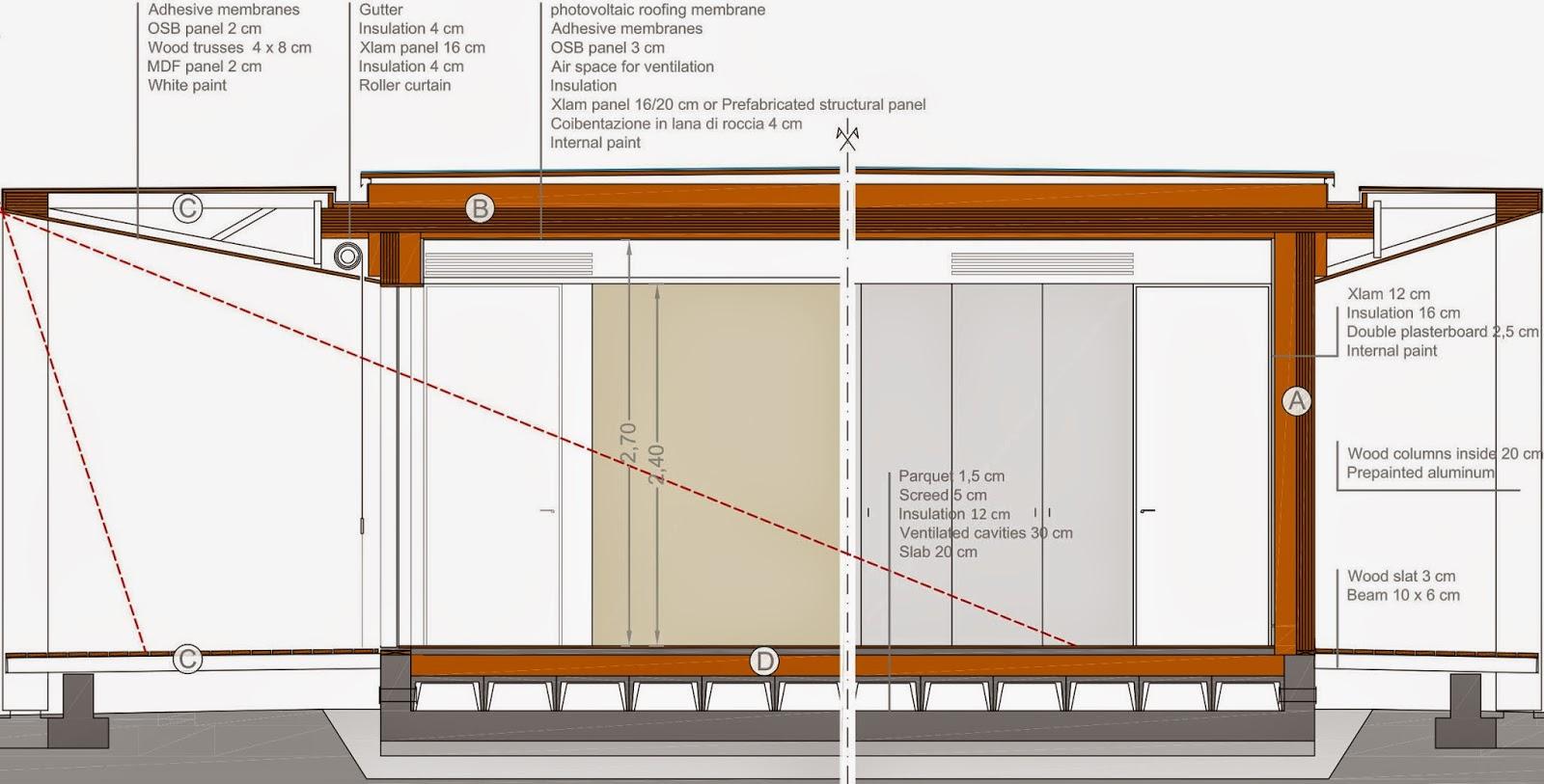 Riccardo bandera architetto hwh case prefabbricate in legno for Fondazioni per case in legno