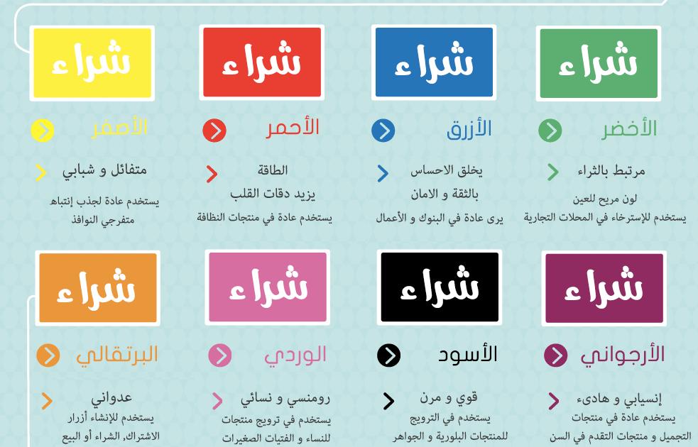 علم الالوان والطاقة from 1.bp.blogspot.com