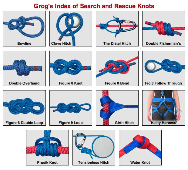 Al Fin The Next Level Dangerous Child Basic Skills Knots