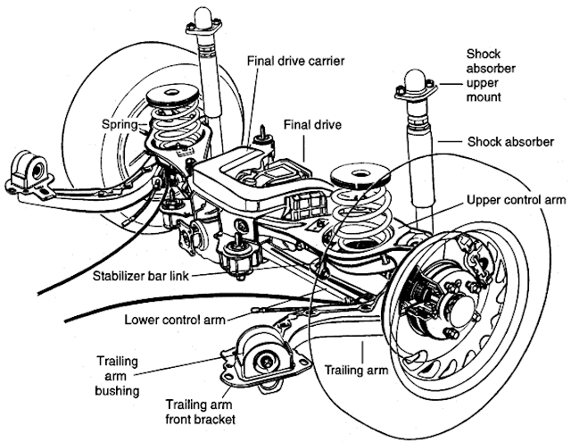 2012 bmw 5 series front suspension diagram