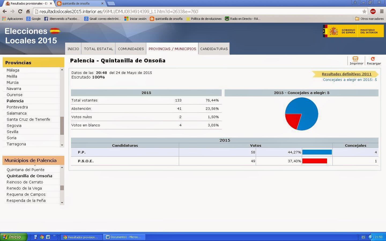 Quintanilla de onso a elecciones locales 2015 for Interior elecciones