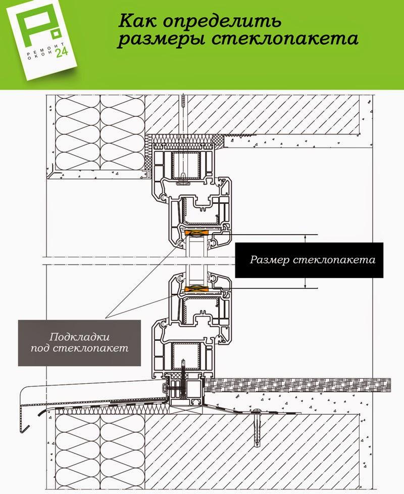 Технология установки балконной рамы из пвх..
