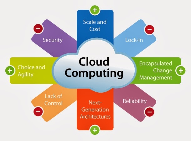 What Is Cloud Computing Really Means Tracktec