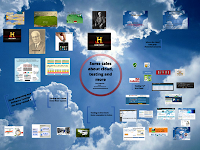 http://prezi.com/vcxstiri_zpc/some-tales-about-cloud-testing-and-more/